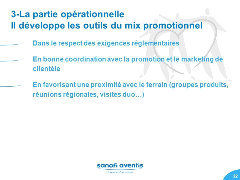 22 3-La partie opérationnelle Il développe les outils du mix promotionnel Dans le respect des exigences réglementaires En bonne coordination avec la p