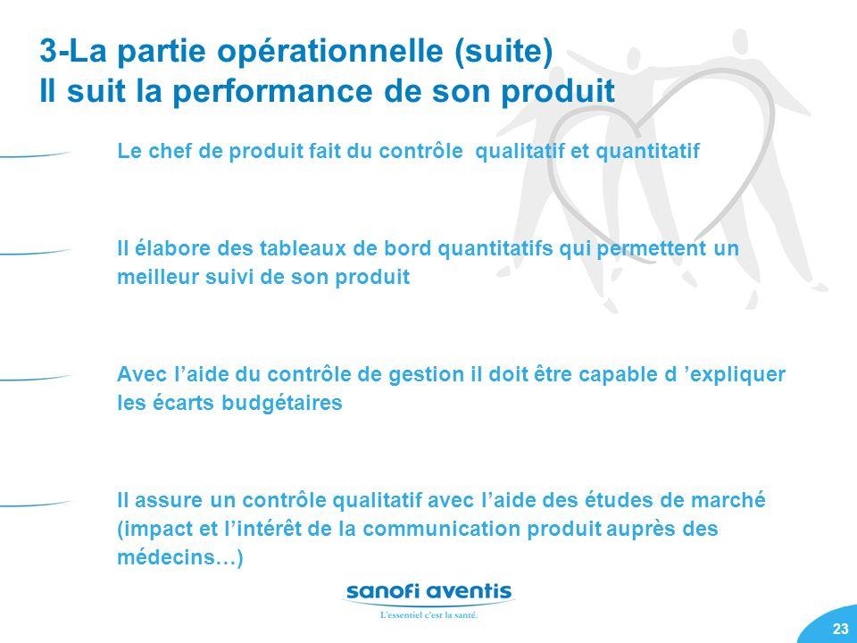 23 3-La partie opérationnelle (suite) Il suit la performance de son produit Le chef de produit fait du contrôle qualitatif et quantitatif Il élabore d