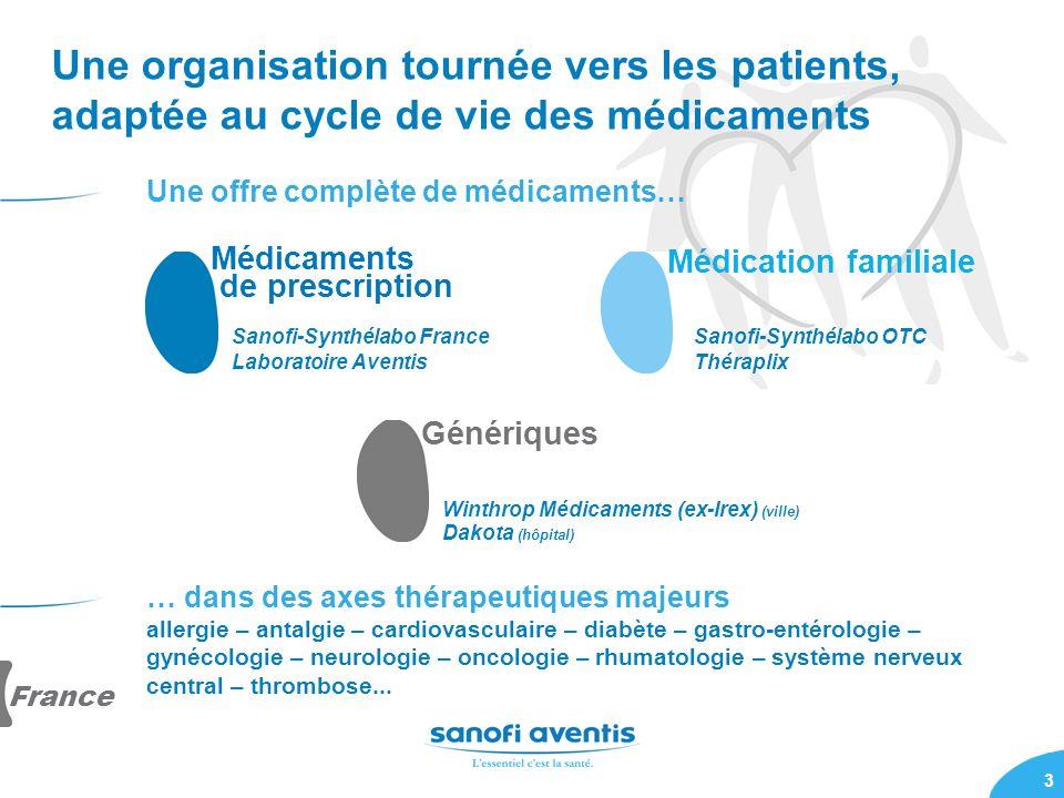 3 Une organisation tournée vers les patients, adaptée au cycle de vie des médicaments Sanofi-Synthélabo France Laboratoire Aventis Sanofi-Synthélabo O