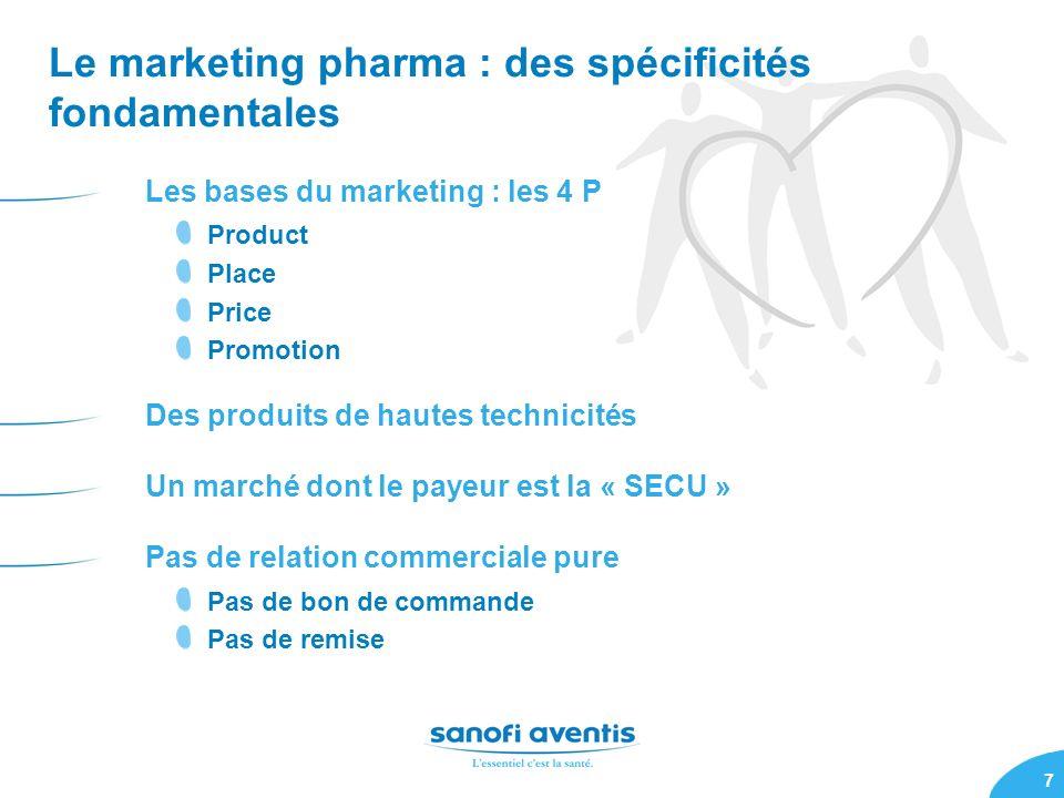 7 Le marketing pharma : des spécificités fondamentales Les bases du marketing : les 4 P Product Place Price Promotion Des produits de hautes technicit