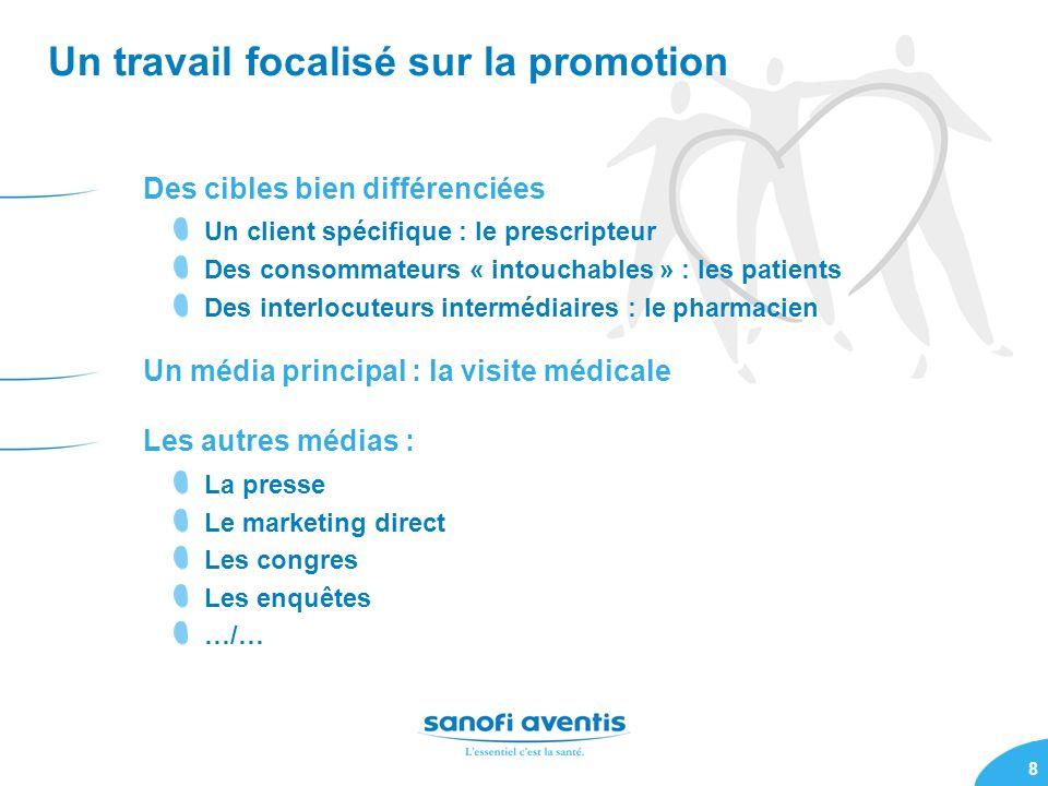 8 Un travail focalisé sur la promotion Des cibles bien différenciées Un client spécifique : le prescripteur Des consommateurs « intouchables » : les p