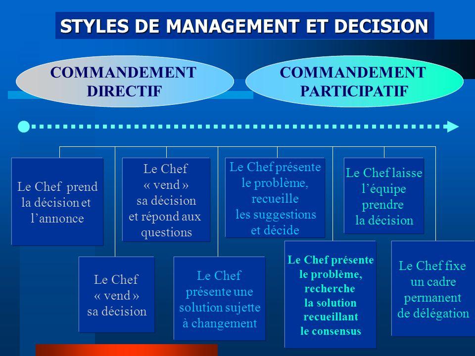 PLAN DU COURS I/ COMMANDEMENT, MANAGEMENT ET GIE II/ COMMANDEMENT ET/OU MANAGEMENT III/ LE CHEF DAUJOURDHUI