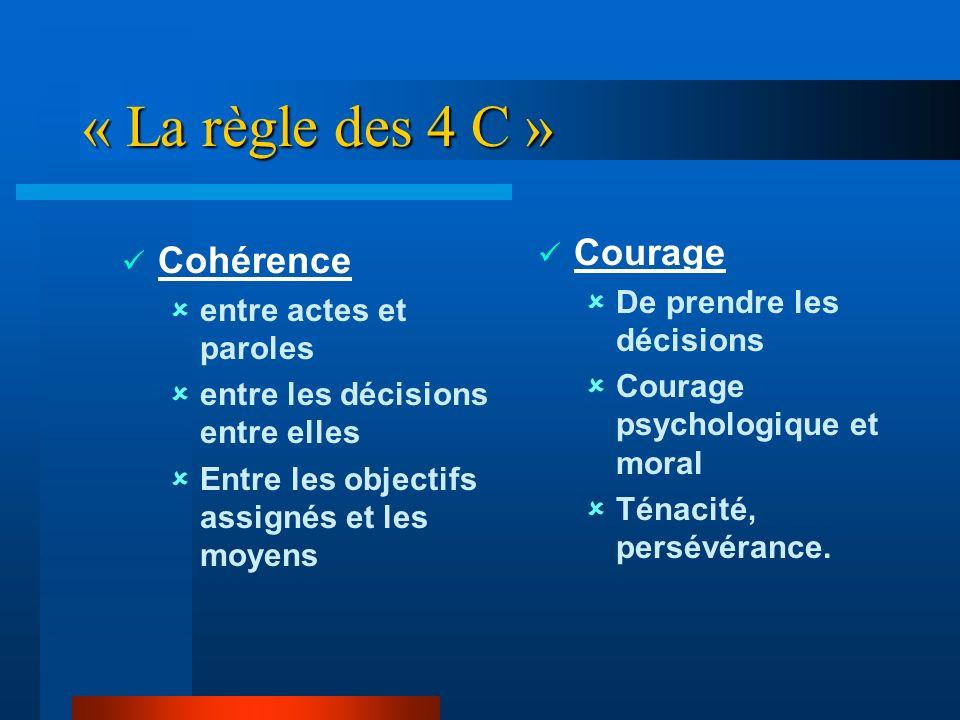 Mais à chacun son style de commandement / management … Dès lors quon respecte la règle des « 4 C » : Cohérence Courage Clarté Considération