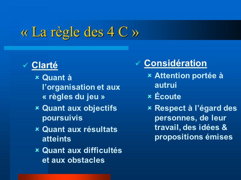 « La règle des 4 C » Cohérence entre actes et paroles entre les décisions entre elles Entre les objectifs assignés et les moyens Courage De prendre le