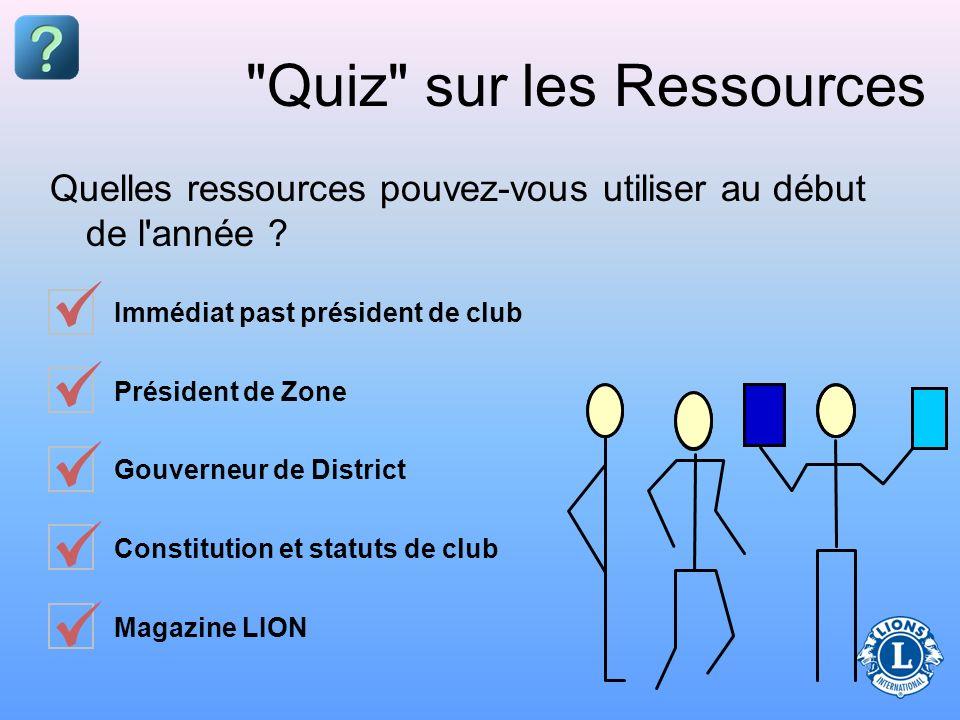 Quiz sur les Ressources Quelles ressources pouvez-vous utiliser au début de l année .