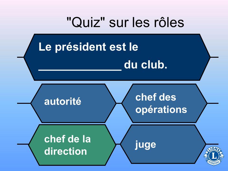 Quiz sur les rôles Le président est le _____________ du club.
