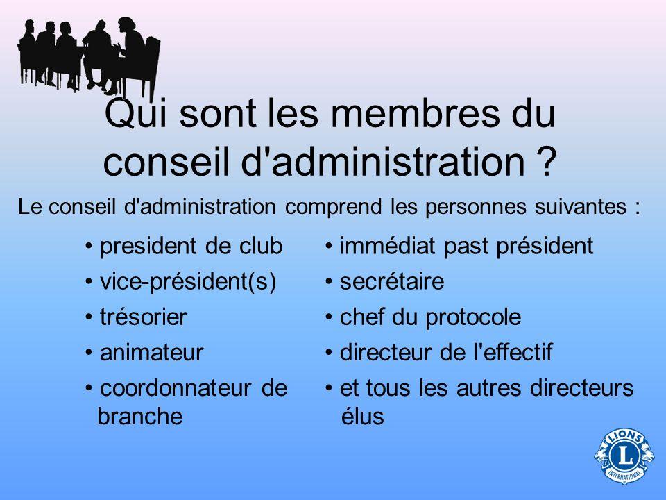 Le Rôle du Président de Club Le président est le chef de la direction du club.