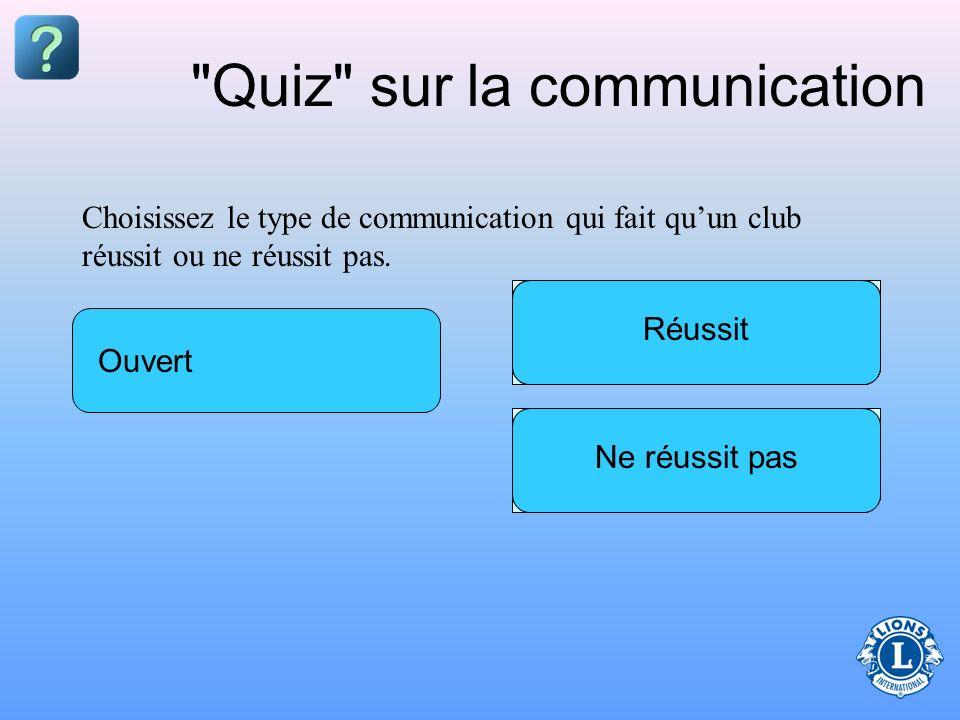Quiz sur la communication Privilégié ProactifRetardéRenseignéPrompt Réussit Choisissez le type de communication qui fait quun club réussit ou ne réussit pas.