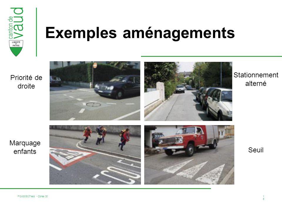 F12-83/05.07/esd - Zones 30 15 Exemples aménagements Stationnement alterné Marquage enfants Seuil Priorité de droite