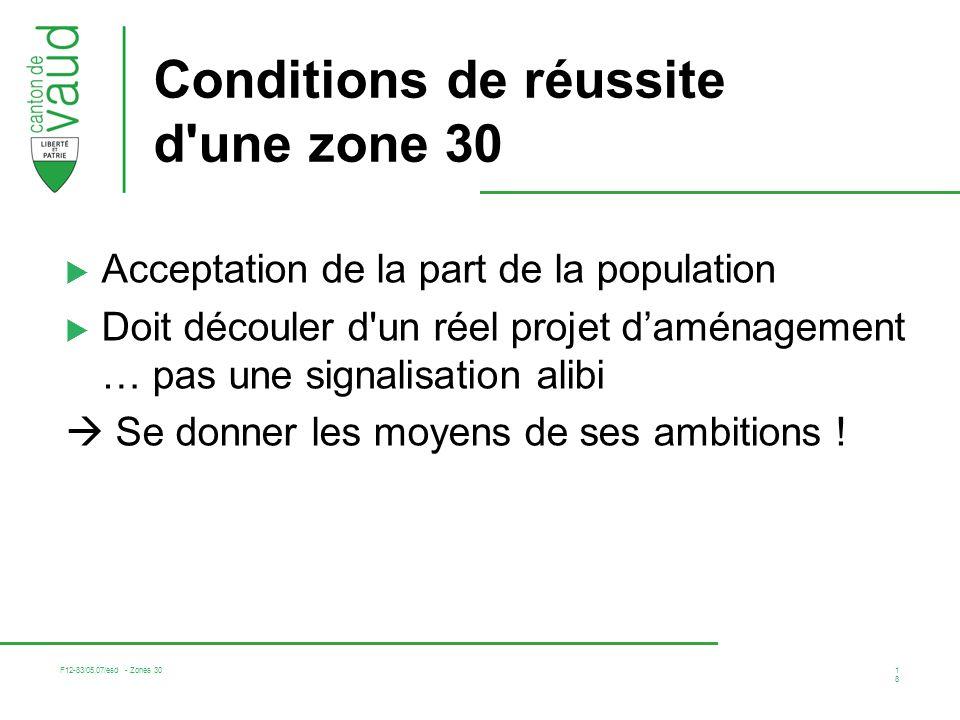 F12-83/05.07/esd - Zones 30 18 Conditions de réussite d une zone 30 Acceptation de la part de la population Doit découler d un réel projet daménagement … pas une signalisation alibi Se donner les moyens de ses ambitions !