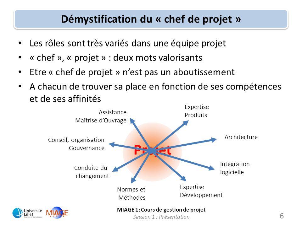 MIAGE 1: Cours de gestion de projet Session 1 : Présentation Projet Démystification du « chef de projet » Les rôles sont très variés dans une équipe p