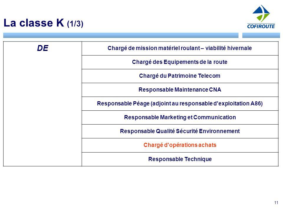 11 La classe K (1/3) DE Chargé de mission matériel roulant – viabilité hivernale Chargé des Equipements de la route Chargé du Patrimoine Telecom Respo