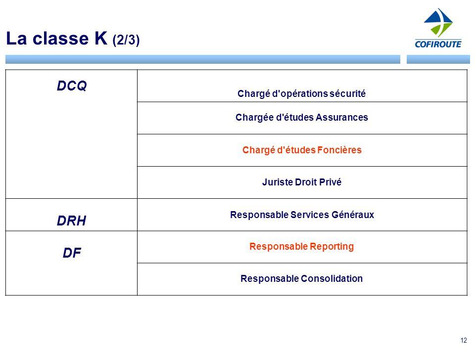 12 La classe K (2/3) DCQ Chargé d'opérations sécurité Chargée d'études Assurances Chargé d'études Foncières Juriste Droit Privé DRH Responsable Servic