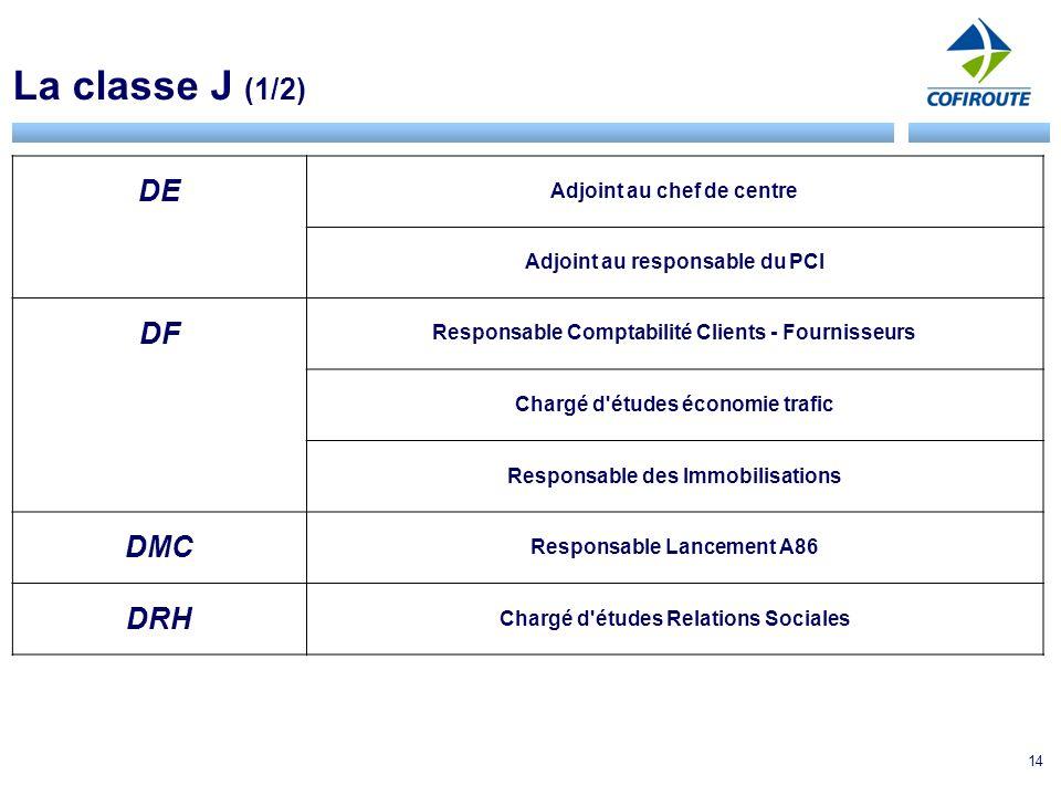 14 La classe J (1/2) DE Adjoint au chef de centre Adjoint au responsable du PCI DF Responsable Comptabilité Clients - Fournisseurs Chargé d'études éco