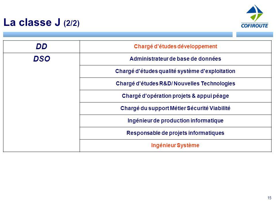 15 La classe J (2/2) DD Chargé d'études développement DSO Administrateur de base de données Chargé d'études qualité système d'exploitation Chargé d'ét
