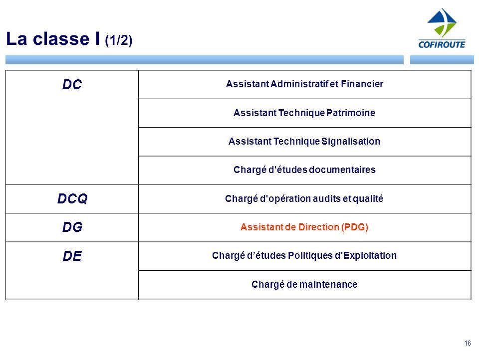 16 La classe I (1/2) DC Assistant Administratif et Financier Assistant Technique Patrimoine Assistant Technique Signalisation Chargé d'études document