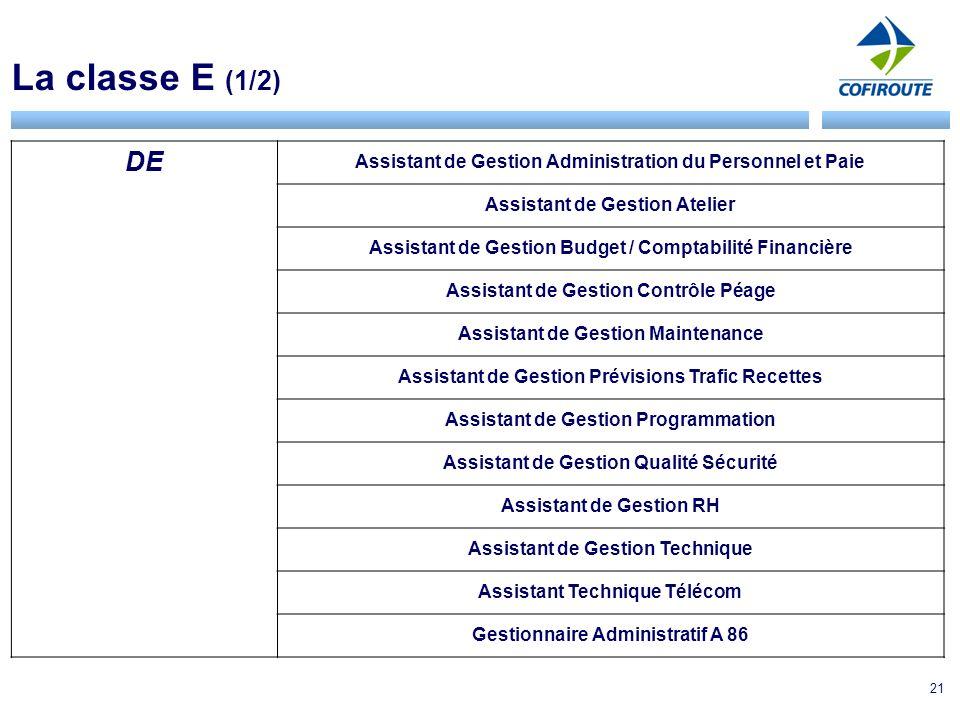 21 La classe E (1/2) DE Assistant de Gestion Administration du Personnel et Paie Assistant de Gestion Atelier Assistant de Gestion Budget / Comptabili