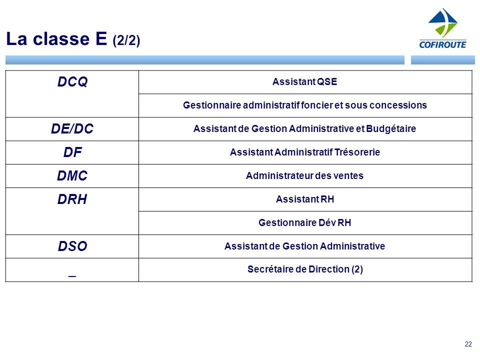 22 La classe E (2/2) DCQ Assistant QSE Gestionnaire administratif foncier et sous concessions DE/DC Assistant de Gestion Administrative et Budgétaire
