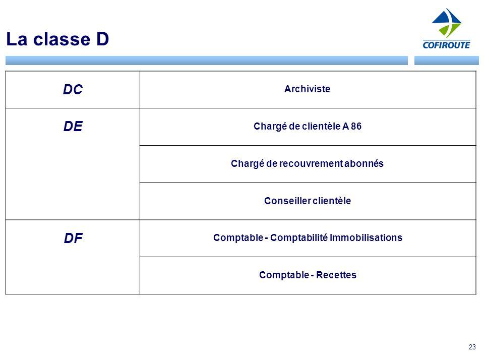 23 La classe D DC Archiviste DE Chargé de clientèle A 86 Chargé de recouvrement abonnés Conseiller clientèle DF Comptable - Comptabilité Immobilisations Comptable - Recettes