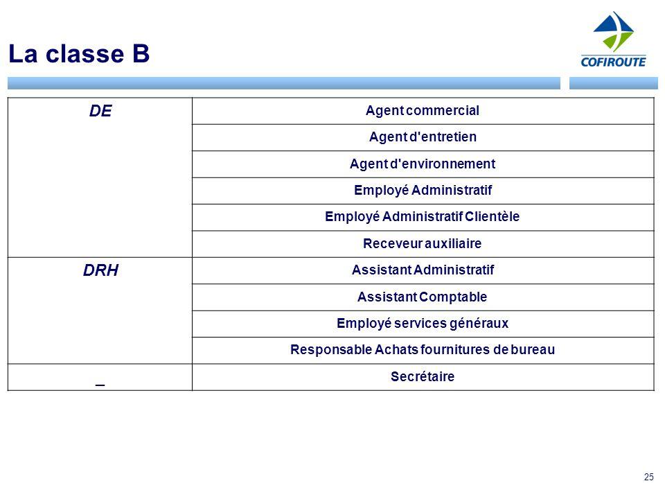 25 La classe B DE Agent commercial Agent d'entretien Agent d'environnement Employé Administratif Employé Administratif Clientèle Receveur auxiliaire D