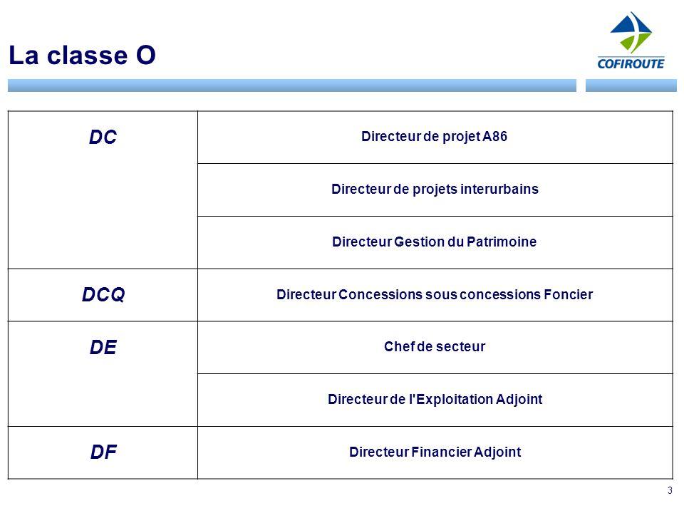 3 La classe O DC Directeur de projet A86 Directeur de projets interurbains Directeur Gestion du Patrimoine DCQ Directeur Concessions sous concessions