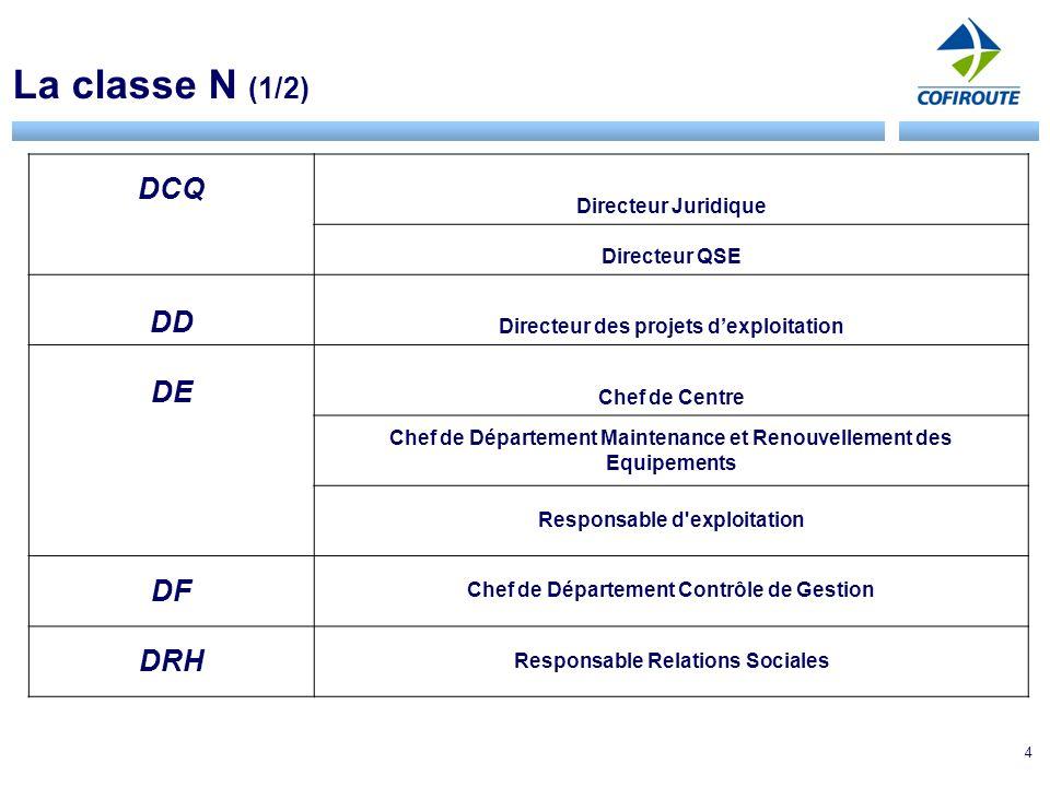 4 La classe N (1/2) DCQ Directeur Juridique Directeur QSE DD Directeur des projets dexploitation DE Chef de Centre Chef de Département Maintenance et