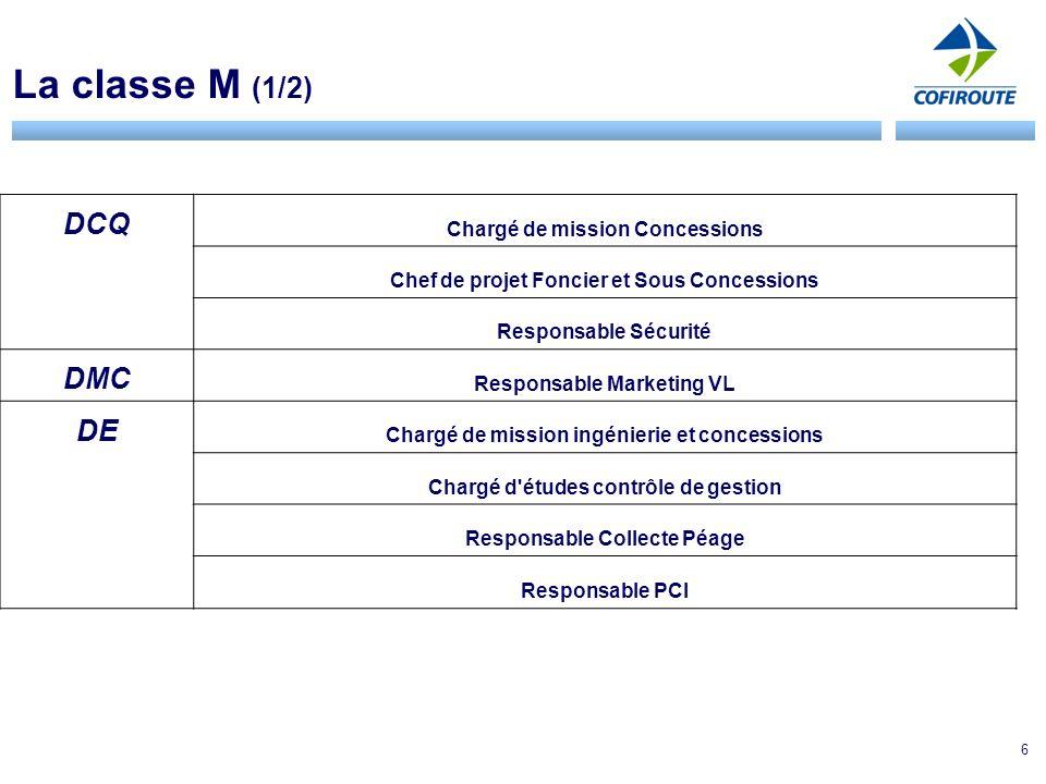 6 La classe M (1/2) DCQ Chargé de mission Concessions Chef de projet Foncier et Sous Concessions Responsable Sécurité DMC Responsable Marketing VL DE