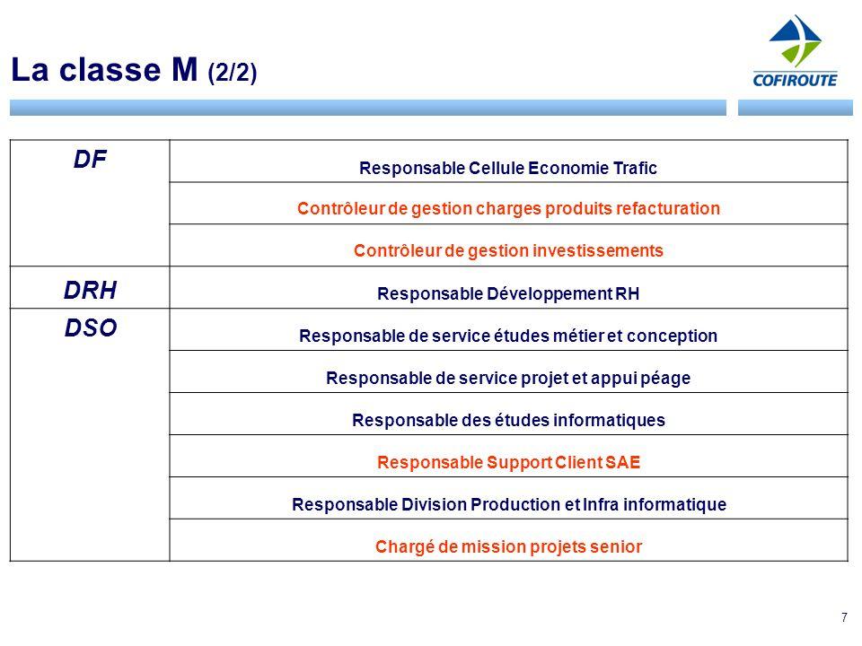 7 La classe M (2/2) DF Responsable Cellule Economie Trafic Contrôleur de gestion charges produits refacturation Contrôleur de gestion investissements