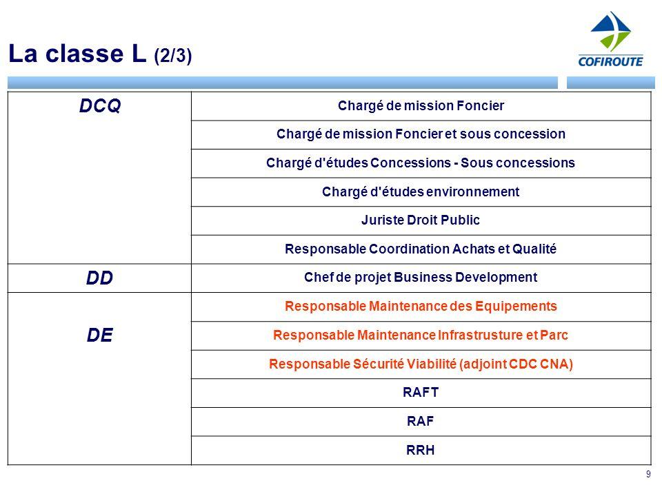 9 La classe L (2/3) DCQ Chargé de mission Foncier Chargé de mission Foncier et sous concession Chargé d'études Concessions - Sous concessions Chargé d