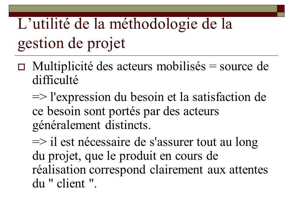 Lutilité de la méthodologie de la gestion de projet Multiplicité des acteurs mobilisés = source de difficulté => l'expression du besoin et la satisfac