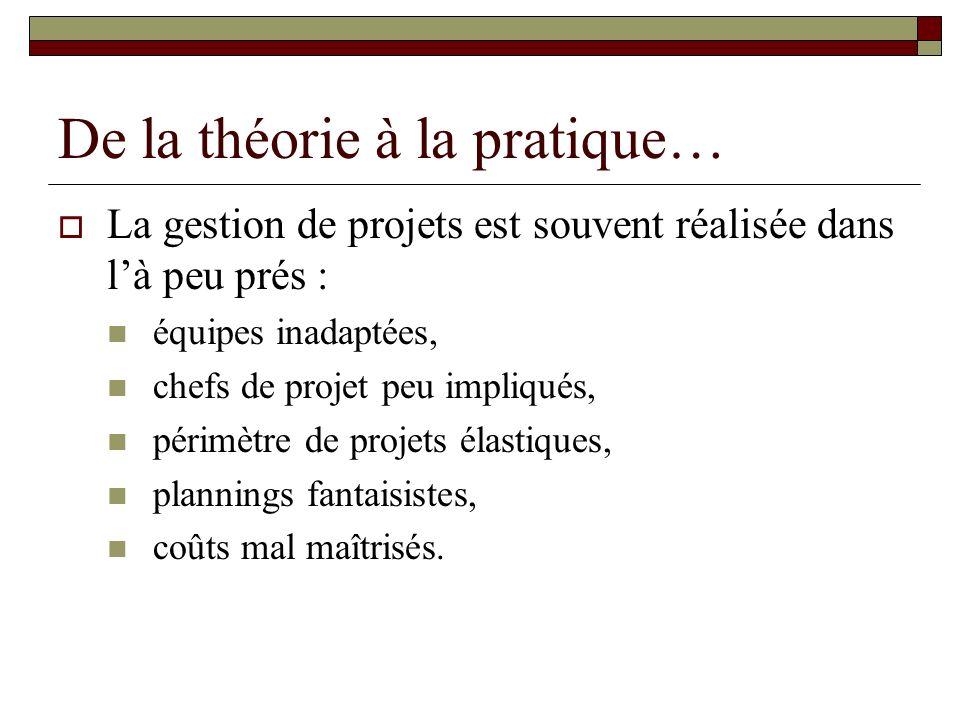 De la théorie à la pratique… La gestion de projets est souvent réalisée dans là peu prés : équipes inadaptées, chefs de projet peu impliqués, périmètr