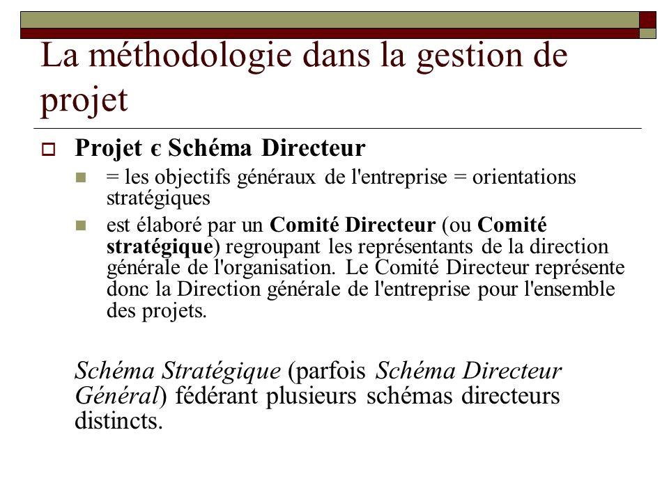 La méthodologie dans la gestion de projet Projet є Schéma Directeur = les objectifs généraux de l'entreprise = orientations stratégiques est élaboré p