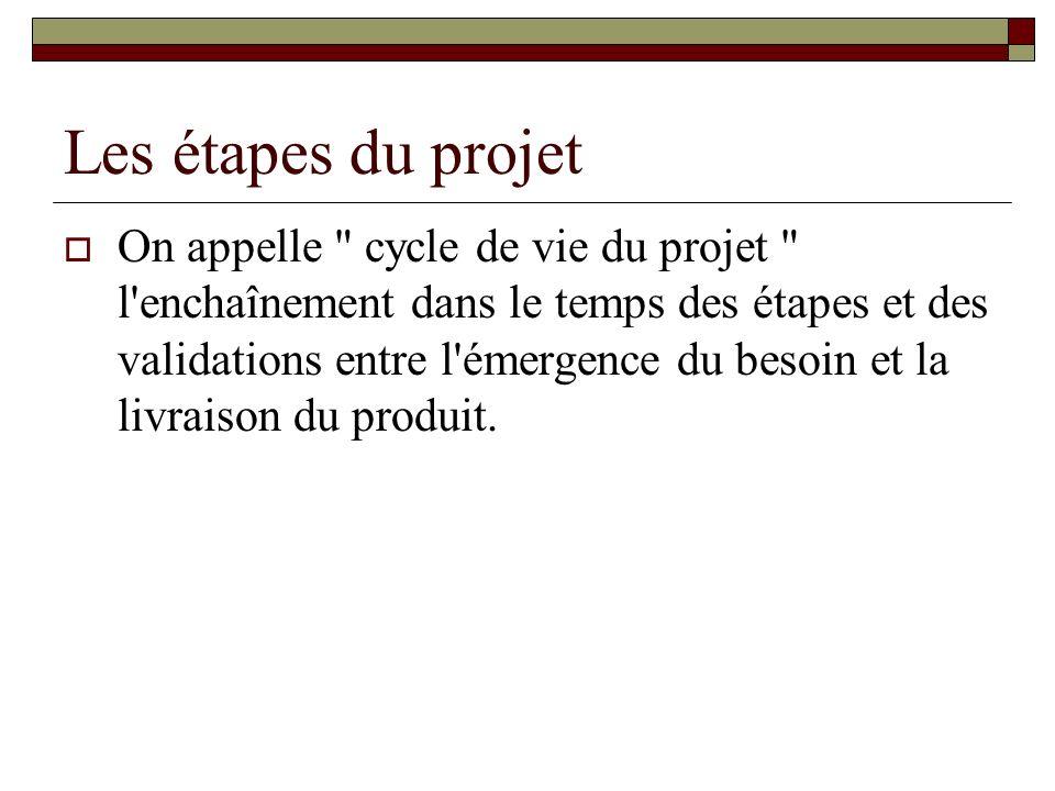 Les étapes du projet On appelle