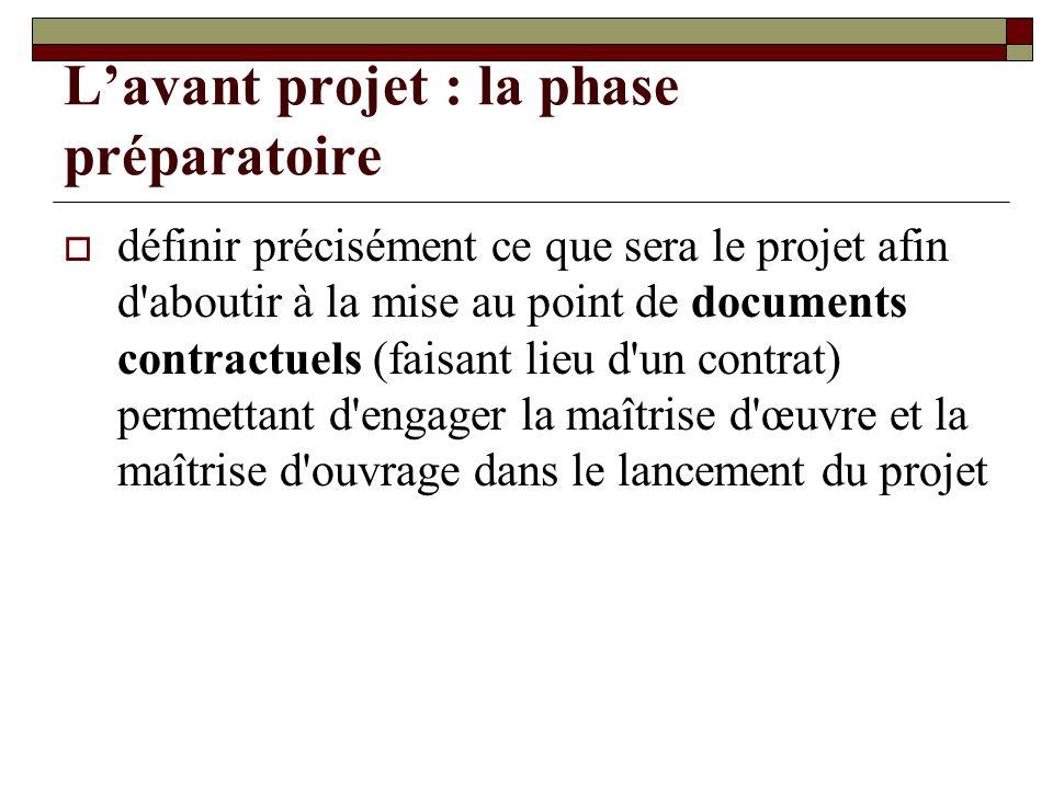 Lavant projet : la phase préparatoire définir précisément ce que sera le projet afin d'aboutir à la mise au point de documents contractuels (faisant l