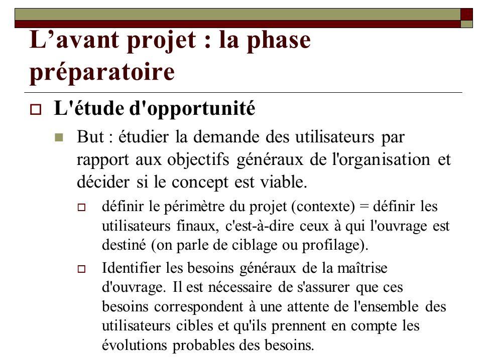 Lavant projet : la phase préparatoire L'étude d'opportunité But : étudier la demande des utilisateurs par rapport aux objectifs généraux de l'organisa