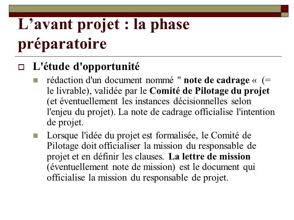 Lavant projet : la phase préparatoire L'étude d'opportunité rédaction d'un document nommé