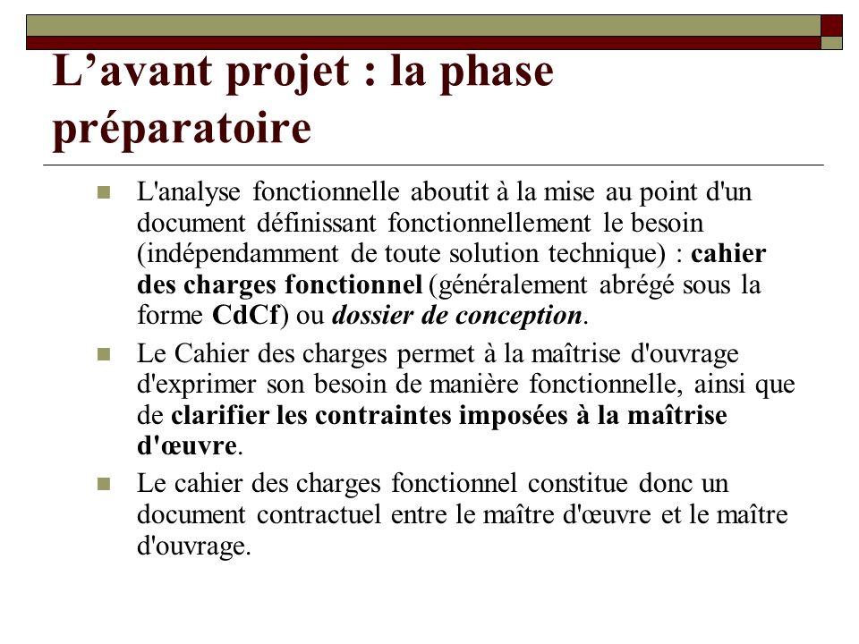 Lavant projet : la phase préparatoire L'analyse fonctionnelle aboutit à la mise au point d'un document définissant fonctionnellement le besoin (indépe