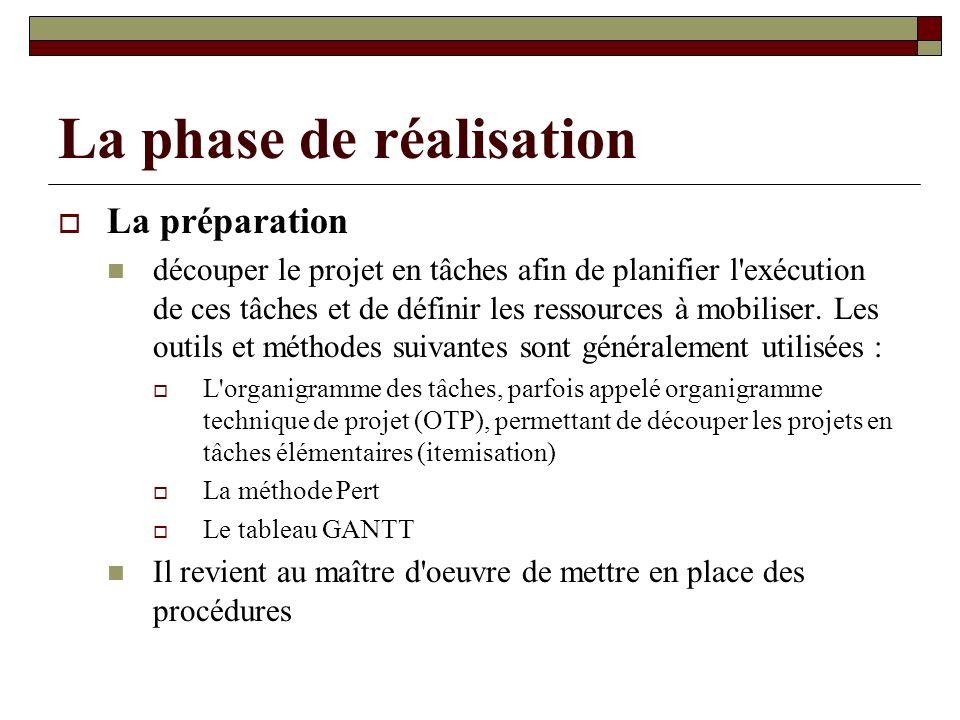 La phase de réalisation La préparation découper le projet en tâches afin de planifier l'exécution de ces tâches et de définir les ressources à mobilis