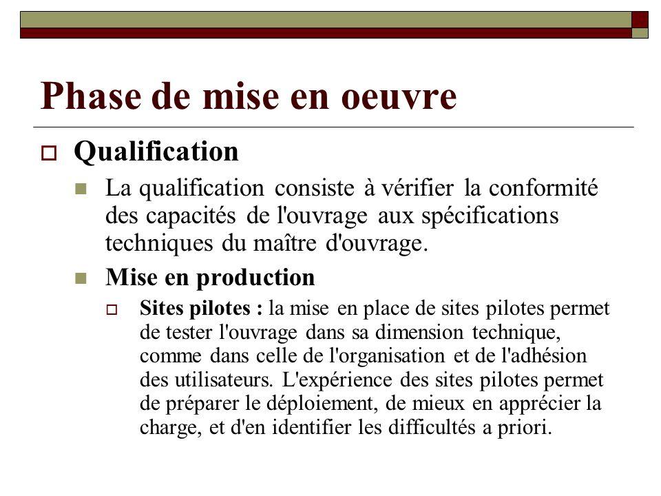 Phase de mise en oeuvre Qualification La qualification consiste à vérifier la conformité des capacités de l'ouvrage aux spécifications techniques du m