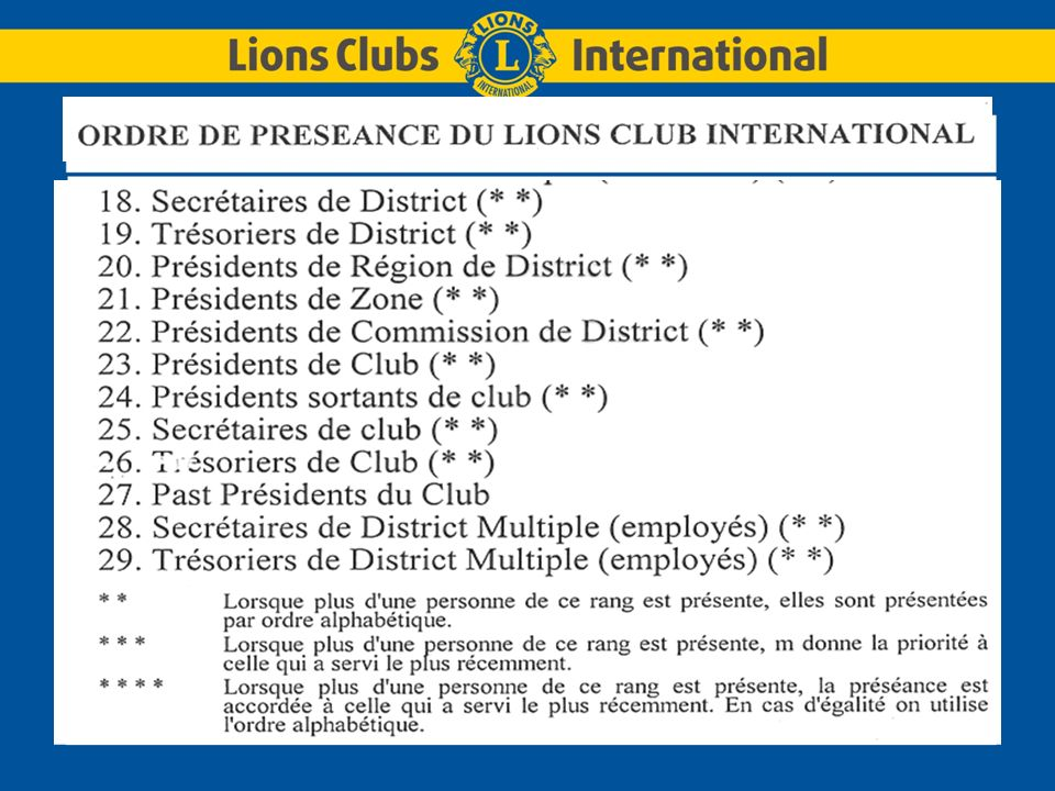 LIONS CLUBS INTERNATIONALDistrict Multiple 103 FRANCE 17