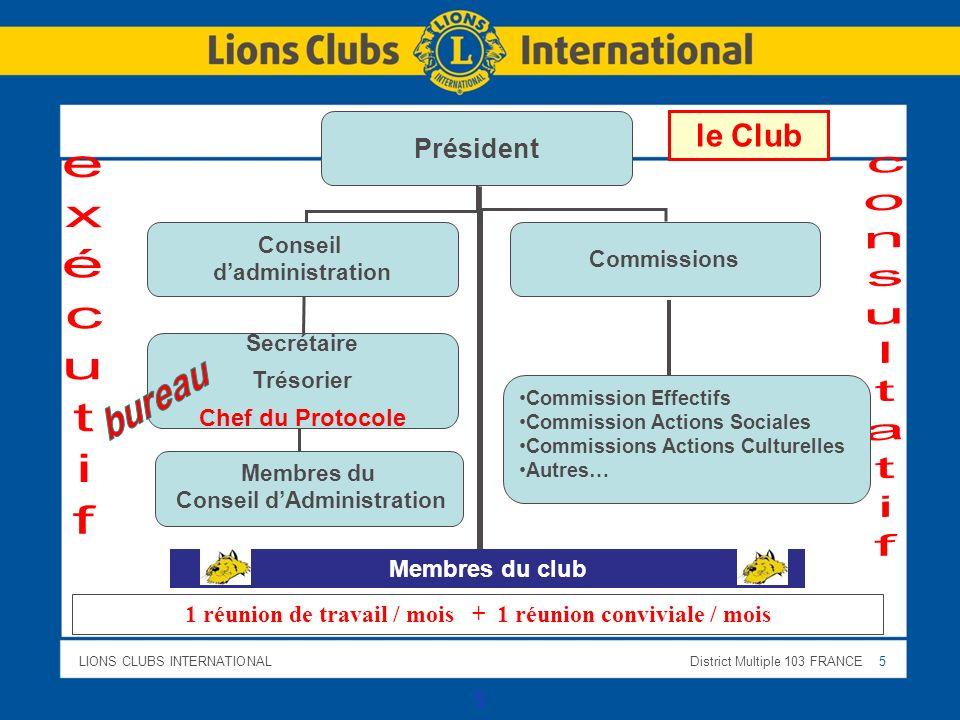 LIONS CLUBS INTERNATIONALDistrict Multiple 103 FRANCE 5 le Club 5 Président Conseil dadministration Commissions Secrétaire Trésorier Chef du Protocole