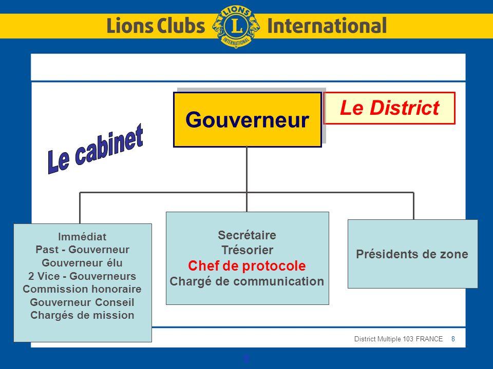 LIONS CLUBS INTERNATIONALDistrict Multiple 103 FRANCE 8 8 Le District Gouverneur Immédiat Past - Gouverneur Gouverneur élu 2 Vice - Gouverneurs Commis