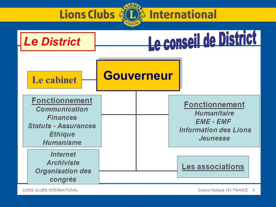 LIONS CLUBS INTERNATIONALDistrict Multiple 103 FRANCE 20 Remise de Charte Intronisation Passation de Pouvoirs Jumelage Soirée festive (collecte de fonds, anniversaire du club…) REUNIONS A CARACTERE PARTICULIER