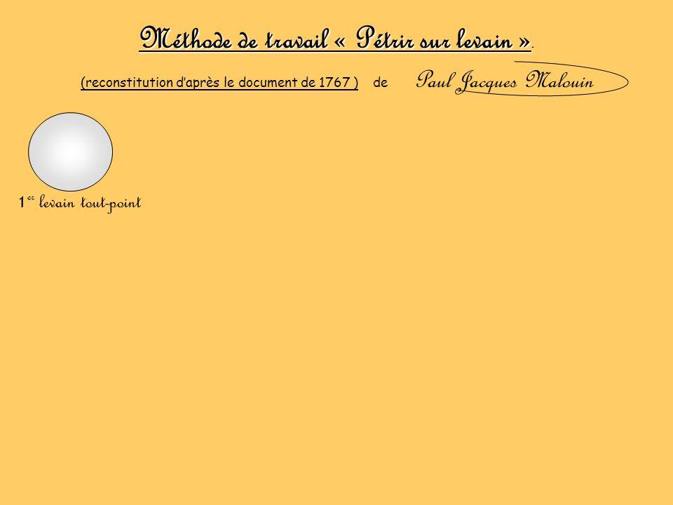 Méthode de travail « Pétrir sur levain ». (reconstitution daprès le document de 1767 ) de Paul Jacques Malouin 1 er levain tout-point