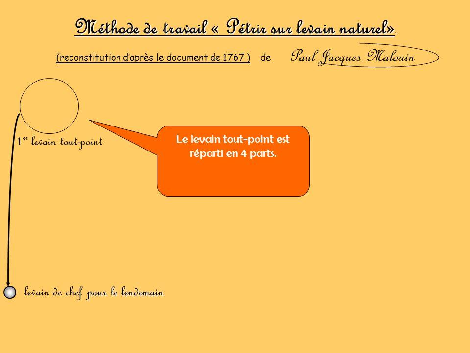 Méthode de travail « Pétrir sur levain naturel». (reconstitution daprès le document de 1767 ) de Paul Jacques Malouin 1 er levain tout-point pourle le