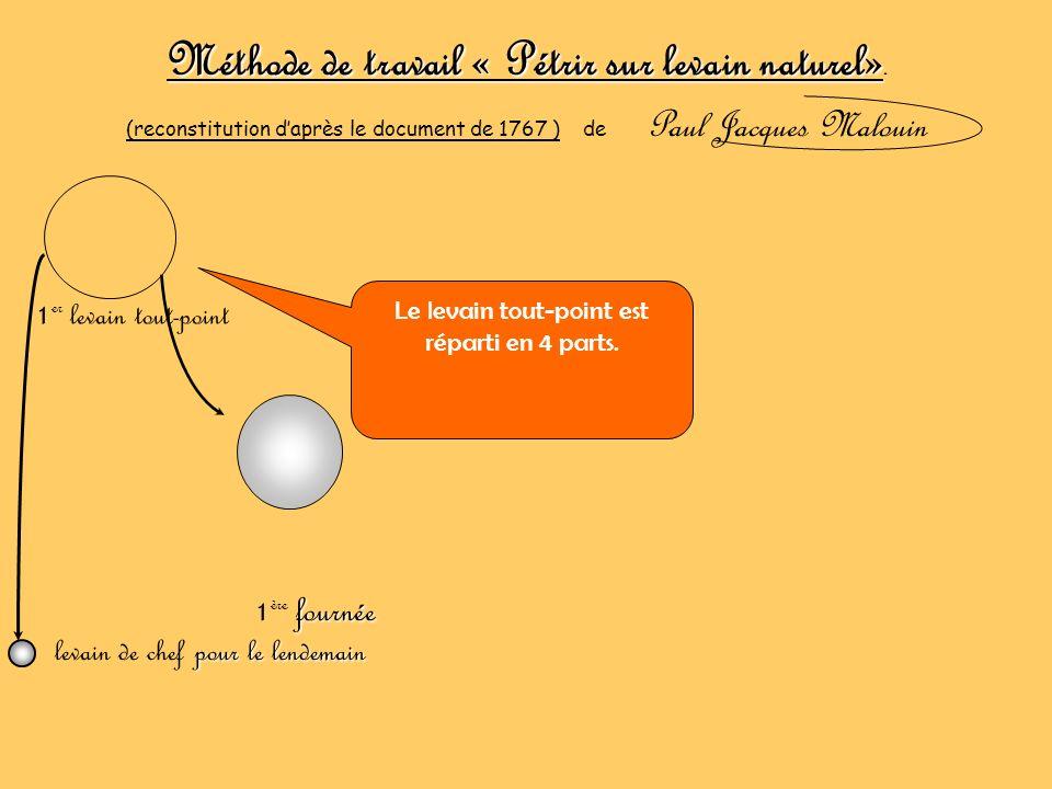 Méthode de travail « Pétrir sur levain naturel». (reconstitution daprès le document de 1767 ) de Paul Jacques Malouin 1 er levain tout-point fournée 1