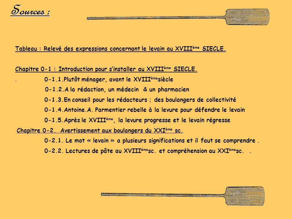 Sources : Tableau : Relevé des expressions concernant le levain au XVIII ème SIECLE. Chapitre 0-1 : Introduction pour sinstaller au XVIII ème SIECLE..