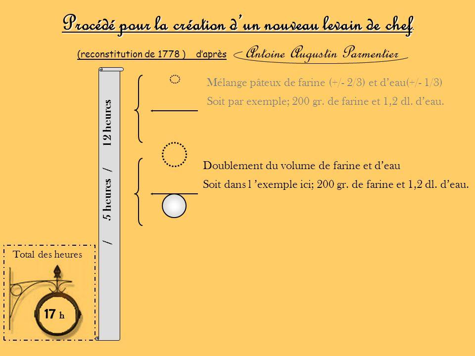 Procédé pour la création dun nouveau levain de chef. (reconstitution de 1778 ) daprès Antoine Augustin Parmentier Mélange pâteux de farine (+/- 2/3) e
