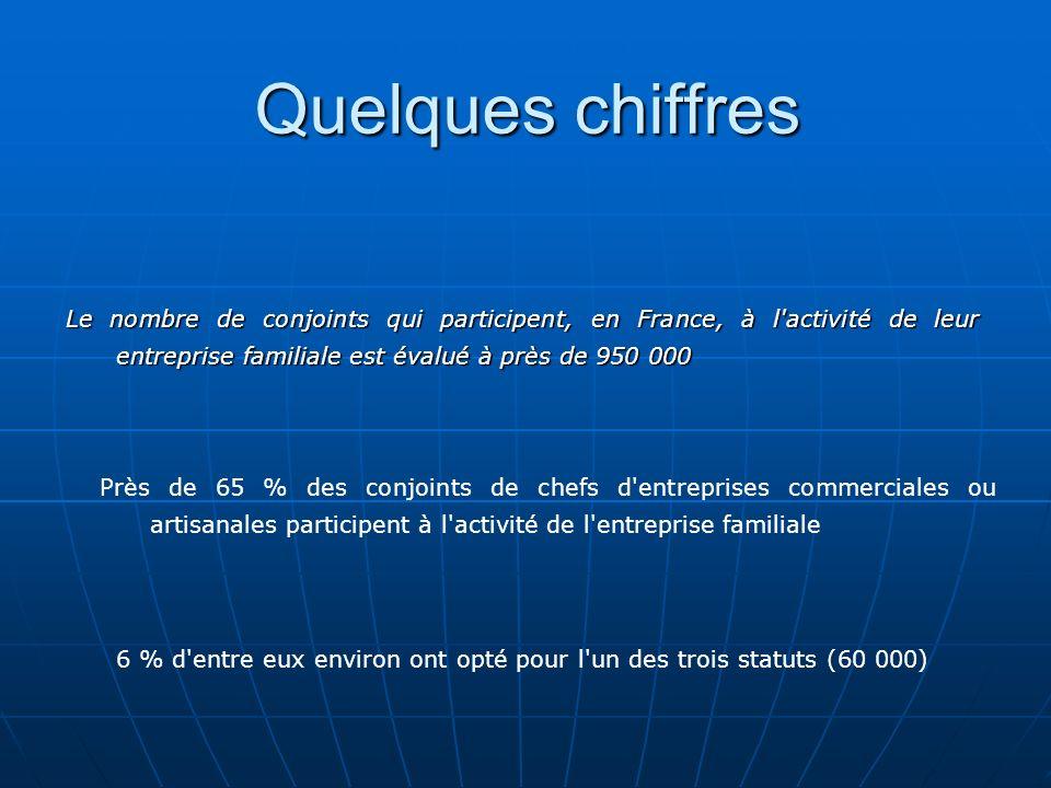 Quelques chiffres Le nombre de conjoints qui participent, en France, à l activité de leur entreprise familiale est évalué à près de 950 000 6 % d entre eux environ ont opté pour l un des trois statuts (60 000) Près de 65 % des conjoints de chefs d entreprises commerciales ou artisanales participent à l activité de l entreprise familiale