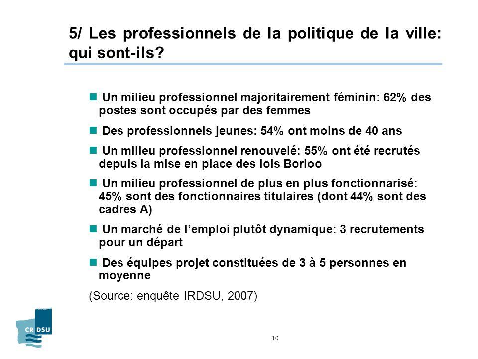 10 5/ Les professionnels de la politique de la ville: qui sont-ils.